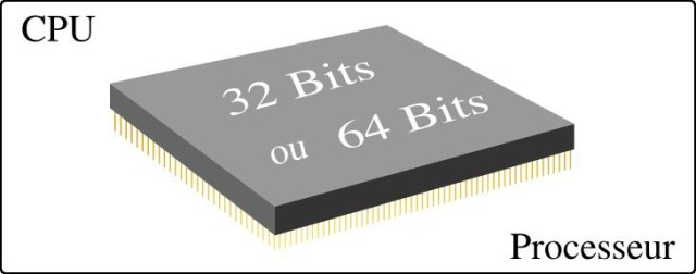 Distribution 32 bits ou 64 bits